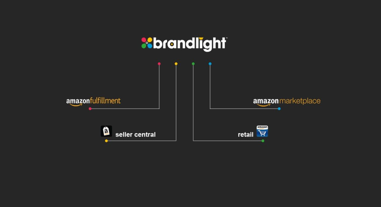 Amazon Marketplace, FBA, Retail, Seller Central, intégration sociale à la connexion et à l'exécution