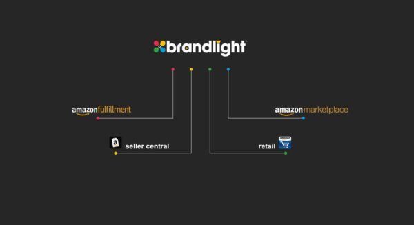 Amazon Marketplace, FBA, Retail, Seller Central, social login and fulfilment integration