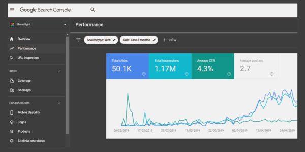 Intégration de la performance et de l'optimisation du site Web