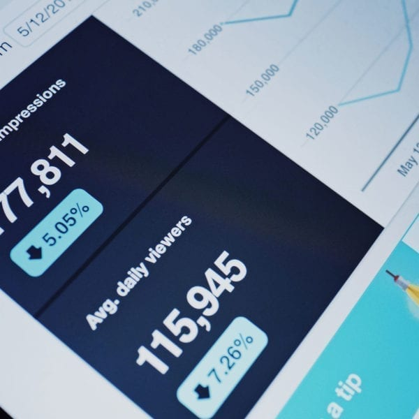 Online bezahlte Werbeprüfung